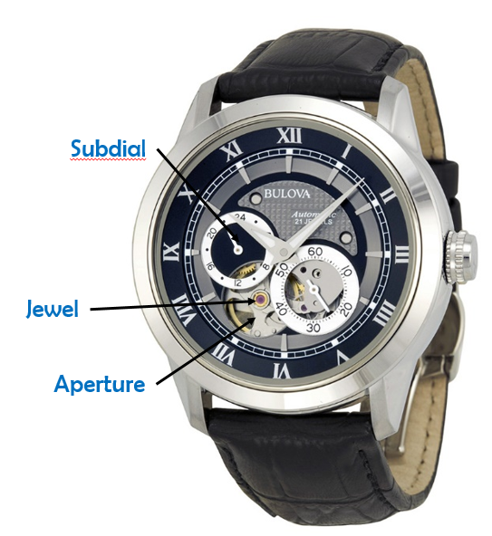 Automatic Watch Anatomy Automatic Watches For Men
