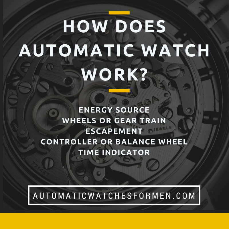 How Does Automatic Watch Work?