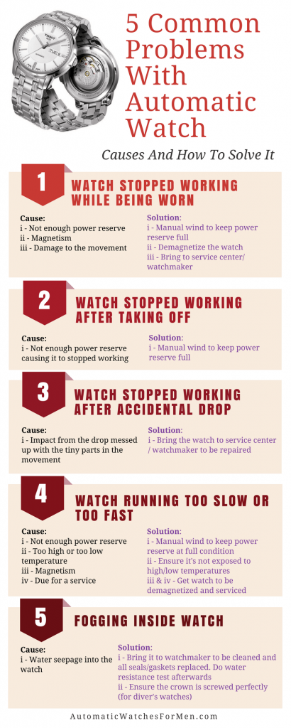 5 Common Problems With Automatic Watch Infographic