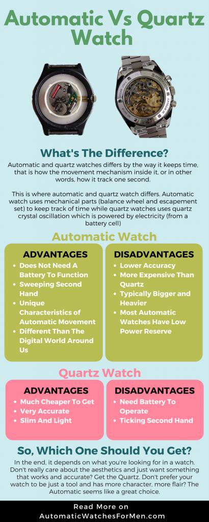 Automatic Vs Quartz Watch Movements Infographic