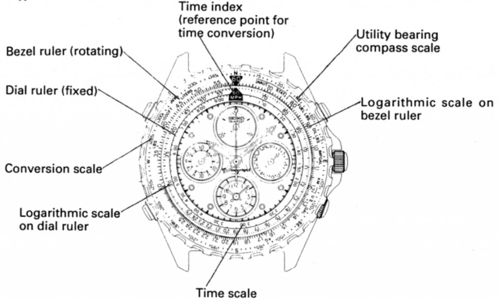 seiko-flightmaster-rotary-slide-rule-sna411