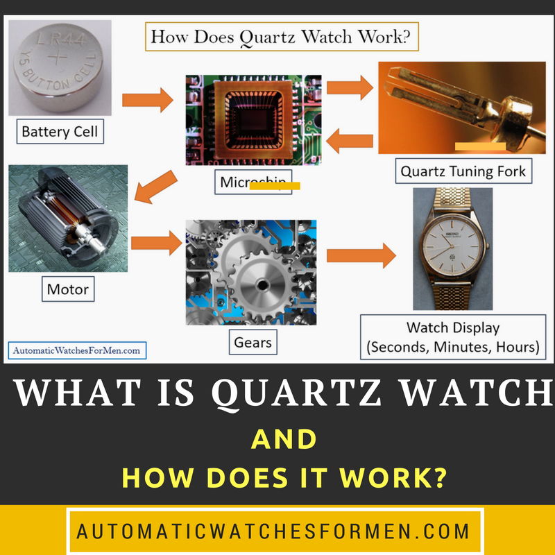 What Is Quartz Watch And How Does It Work