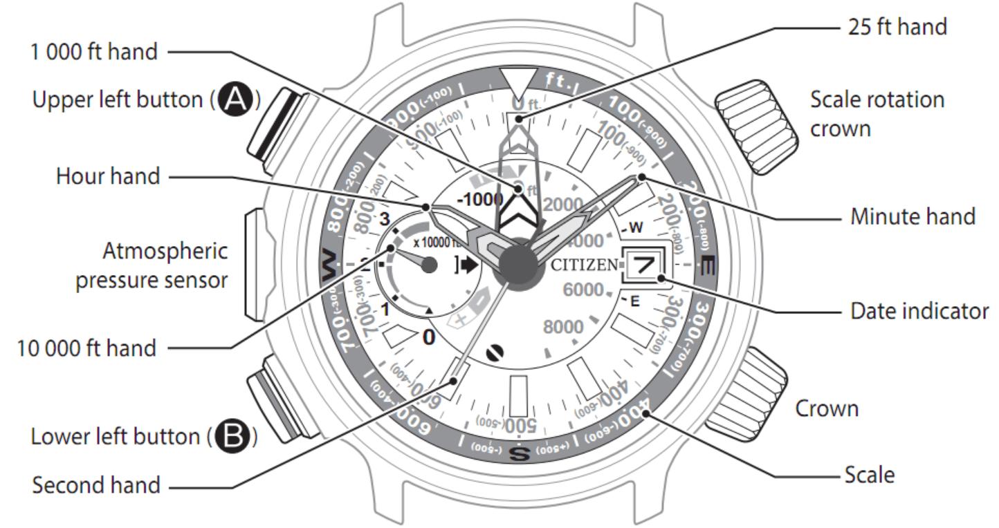 Citizen Altichron Review | Automatic Watches For Men