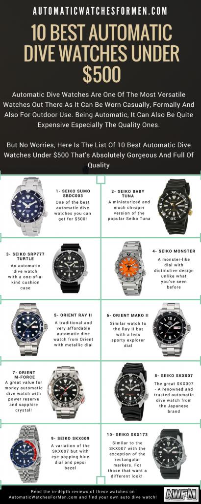 10 Best Automatic Dive Watches Under $500