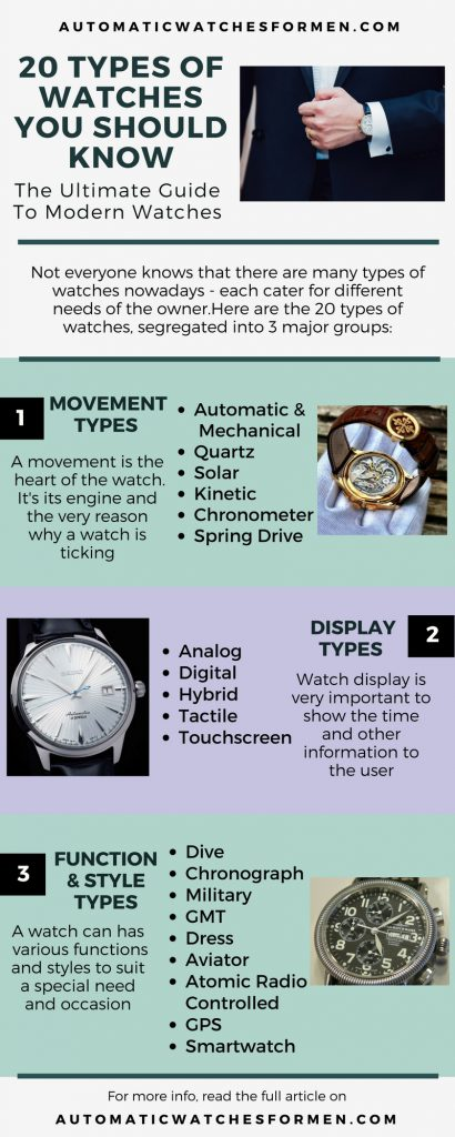 20 Types Of Watches You Should Know-